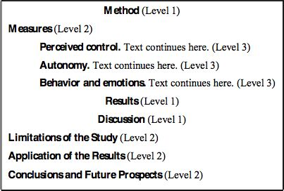 Writing a Conclusion- CRLS Research Guide